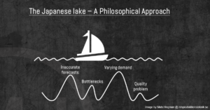 Japanska sjön